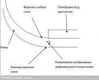 Нажмите на изображение для увеличения Название: lyzhadefvverh.jpg Просмотров: 147 Размер:54.3 Кб ID:1241