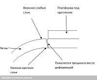 Нажмите на изображение для увеличения Название: lyzhadefvniz.jpg Просмотров: 152 Размер:47.8 Кб ID:1242