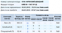 Нажмите на изображение для увеличения Название: k-u-ticket-delaftermarch2012.png Просмотров: 483 Размер:13.6 Кб ID:15169