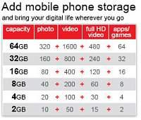 Нажмите на изображение для увеличения Название: family-mobile-phone-storage.jpeg Просмотров: 117 Размер:20.0 Кб ID:17731