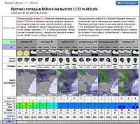 ������� �� ����������� ��� ���������� ��������: forecastbuk.jpg ����������: 98 ������:471.6 �� ID:20907