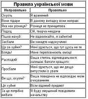 Нажмите на изображение для увеличения Название: правила мови.JPG Просмотров: 168 Размер:114.2 Кб ID:21669