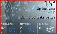 Нажмите на изображение для увеличения Название: погода.JPG Просмотров: 141 Размер:16.4 Кб ID:2171