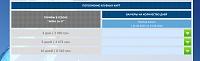 Нажмите на изображение для увеличения Название: FireShot Screen Capture #039 - 'Клубные карты ГК Буковель_ Дисконтная программа_ VIP статус_ Акц.jpg Просмотров: 48 Размер:161.2 Кб ID:22361