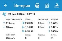 Нажмите на изображение для увеличения Название: 20201222-163800_Ski Tracker.jpg Просмотров: 41 Размер:191.8 Кб ID:27763